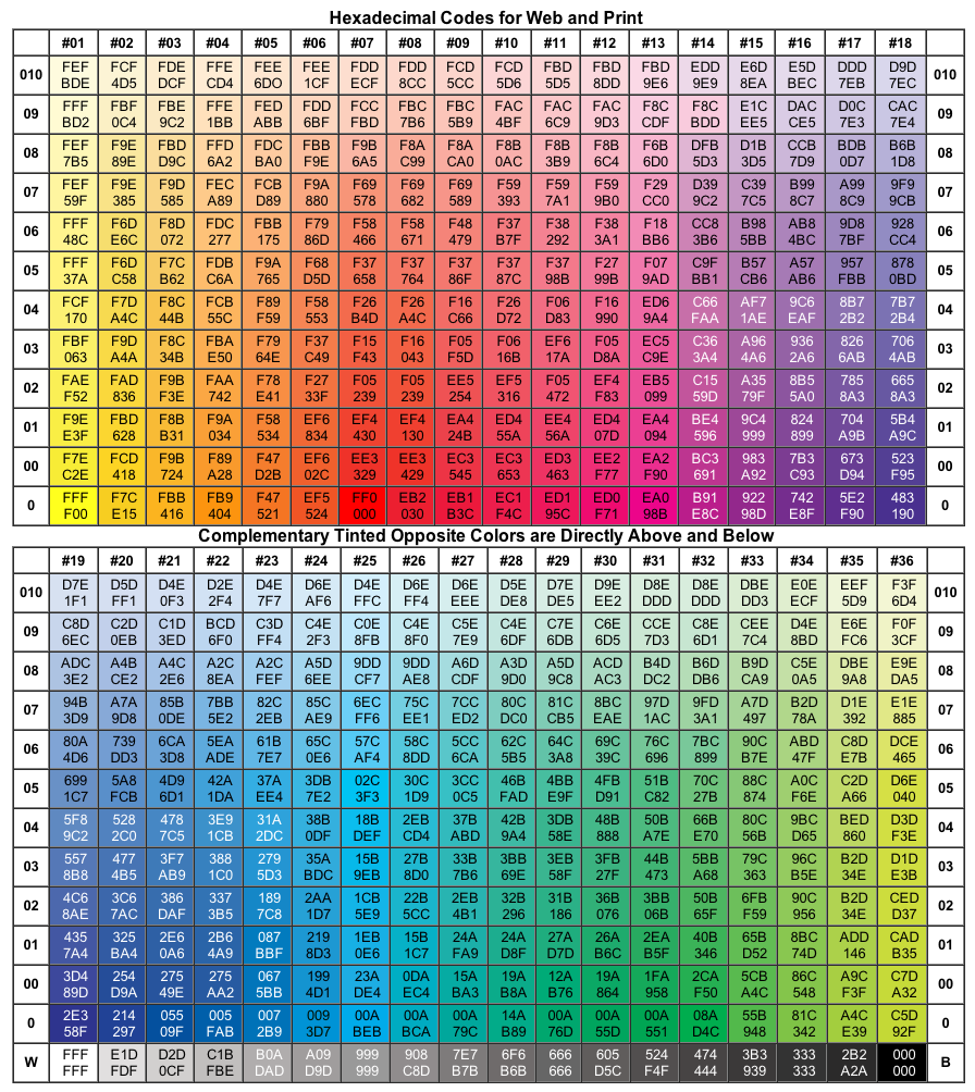 Hex code numbers painting on location real color wheel hex code numbers painting on location real color wheel nvjuhfo Image collections