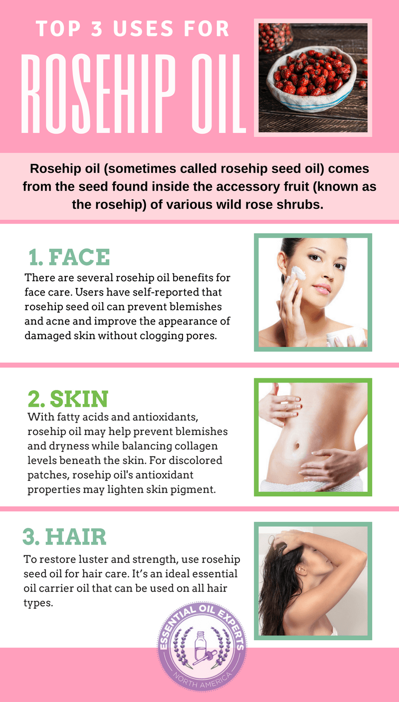 The Beauty Benefits of RosehipOil