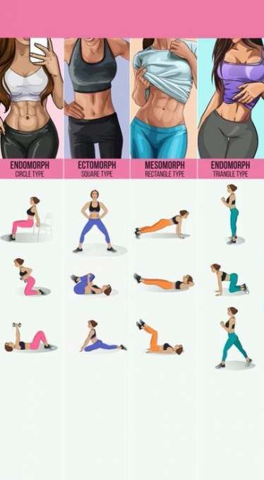 58+  Ideas For Fitness Motivacin Body Abs Shape #fitness
