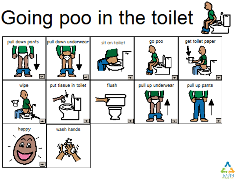 Funny Instruction On How To Go Poo In The Toilet Cute