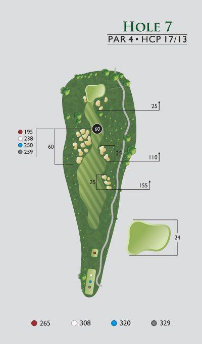 professional golf course yardage books