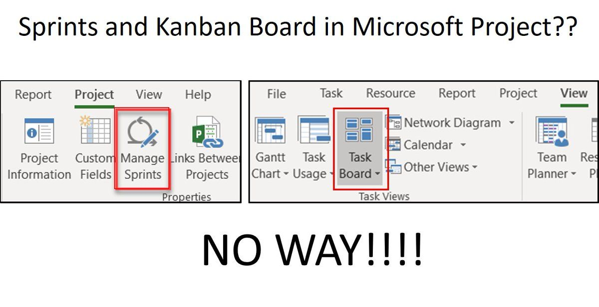 Sprints and Kanban Board in MS Project Articles Program