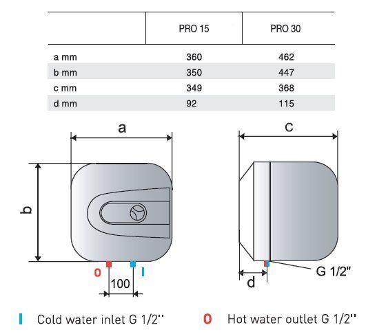 Harga Biaya Jasa Instalasi Water Heater Air Panas Dingin