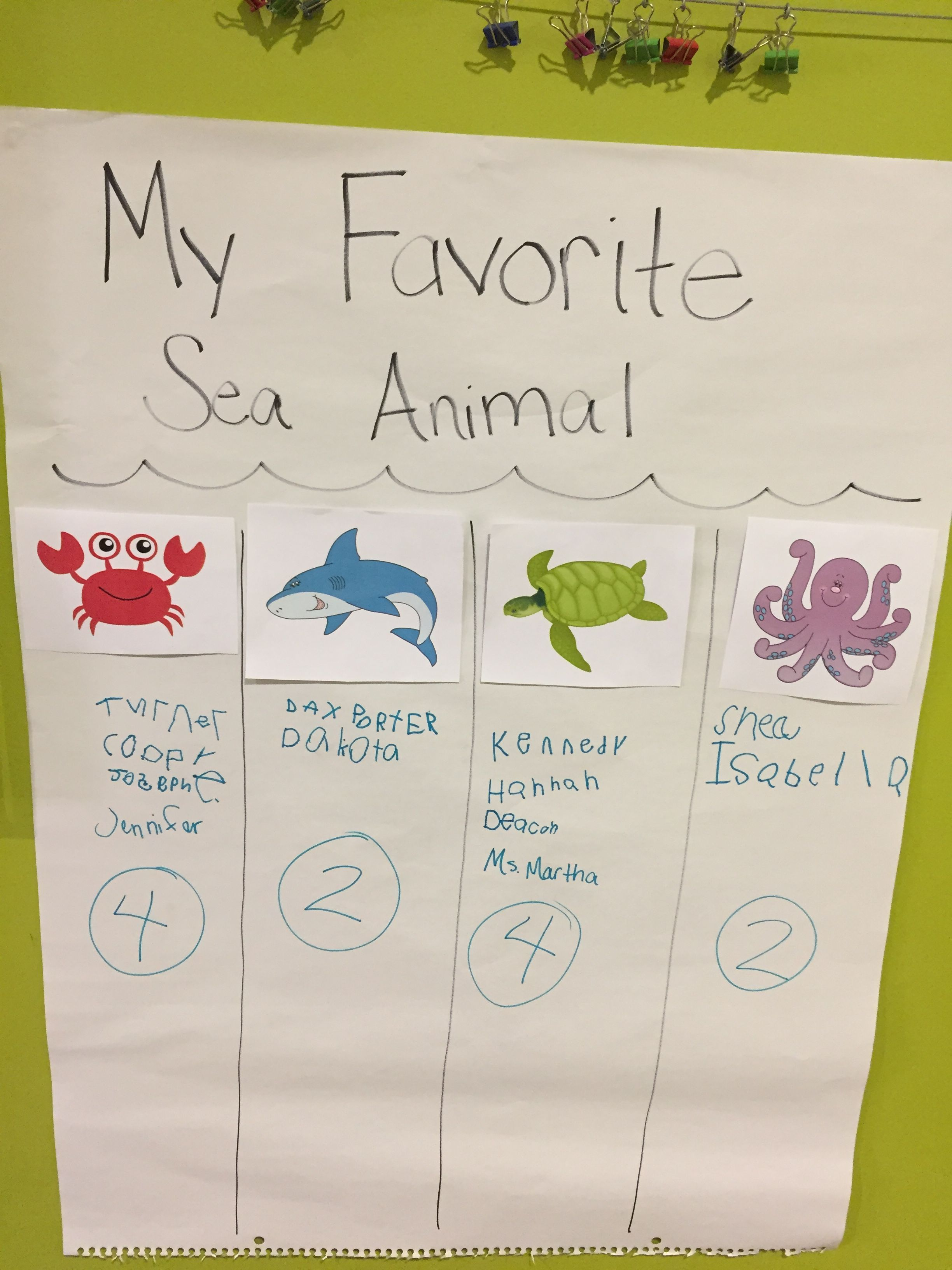 my favorite sea animals ocean theme graph for preschool pre k