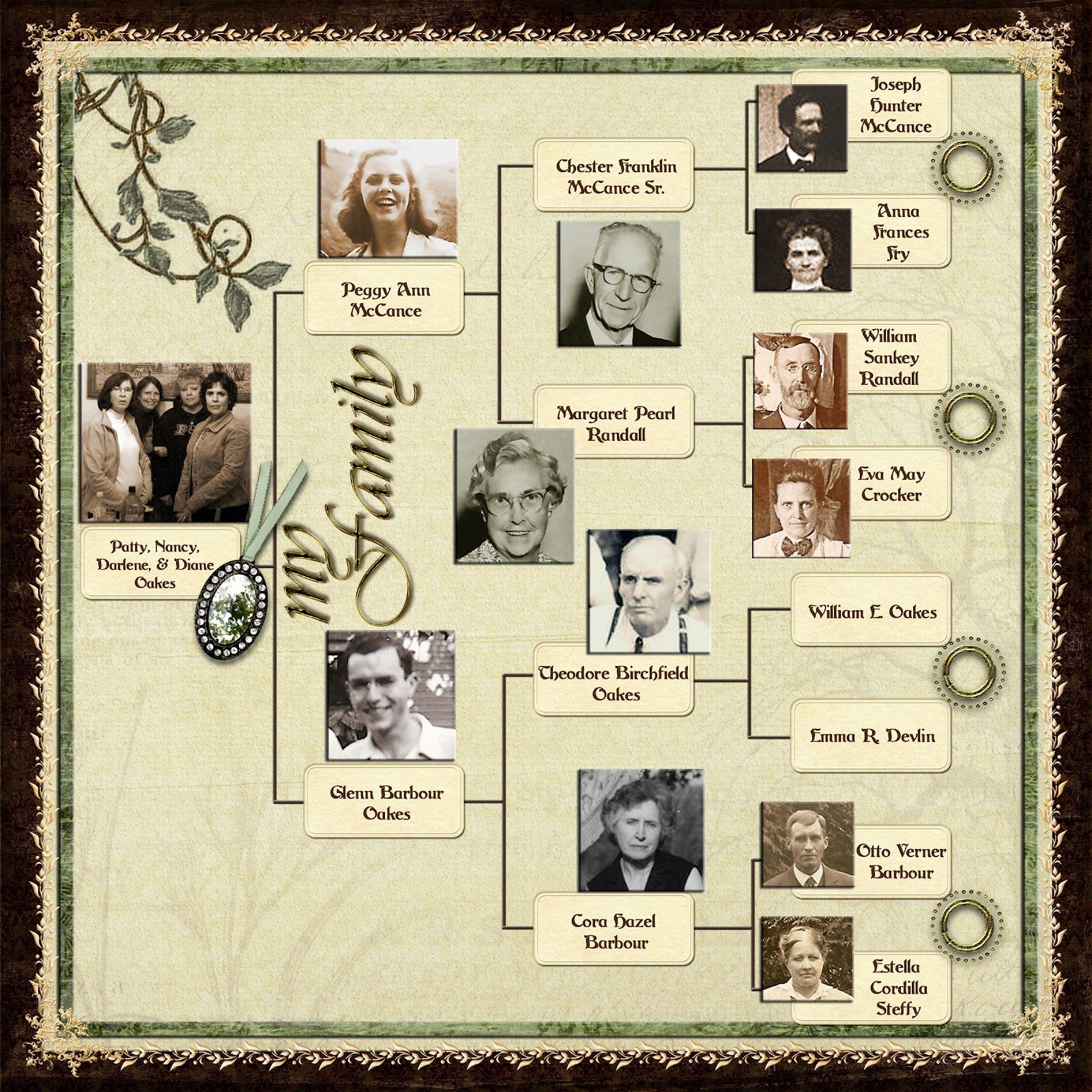 Family History Scrapbook Layouts Dianes Digital Scrapbook Pages