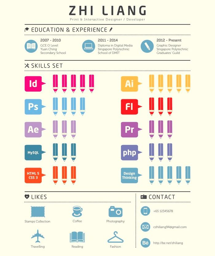 50 nuevos ejemplos de currículums originales ~ Capacity: Palabras ...