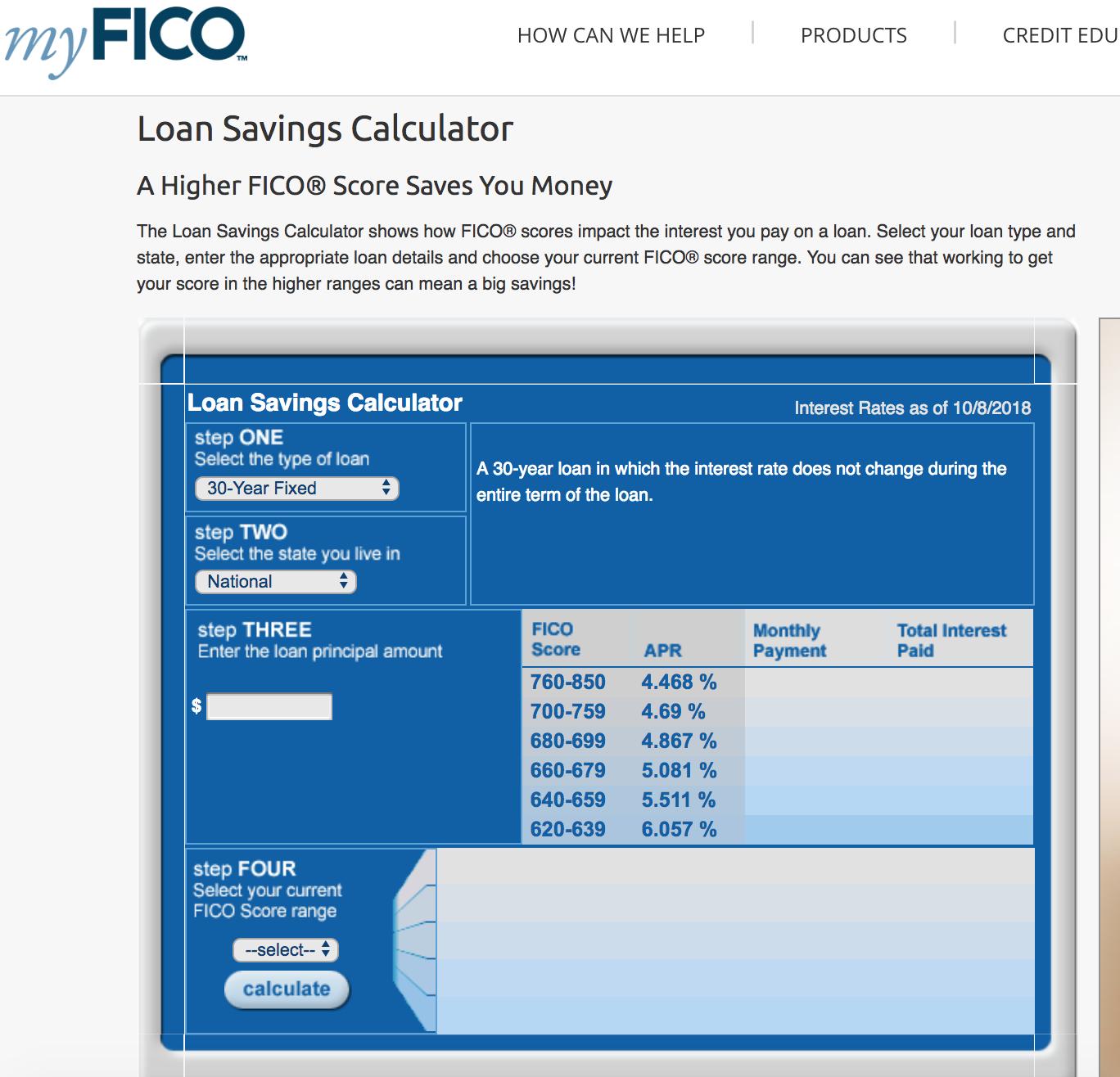 Estimate Your Loan Savings Using Credit Score Calculator Savings Calculator Credit Education Loan