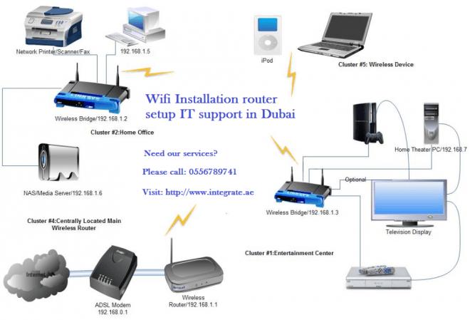 Extending Wifi Internet Connection Booster Setup In Jumeirah Dubai Wireless Networking Wifi Internet Home Network