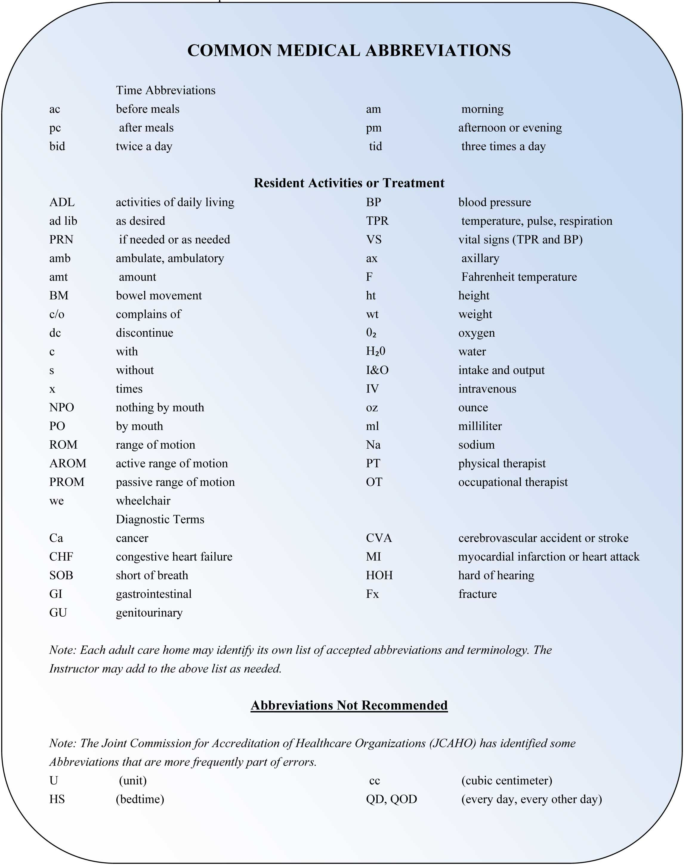 Common Nursing Abbreviations Nursing Abbreviations Nursing