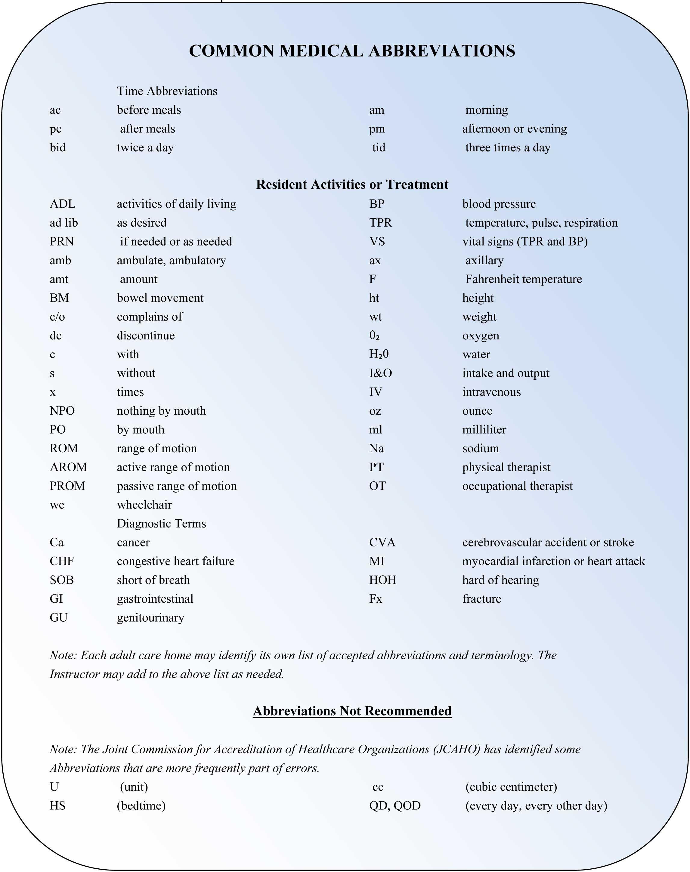 Common nursing abbreviations also school pinterest medical rh
