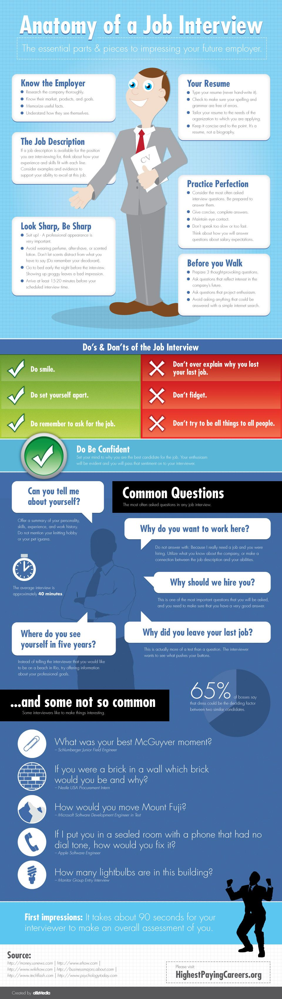 Anatomy of a Job Interview | Infoviz Lust | Job interview tips