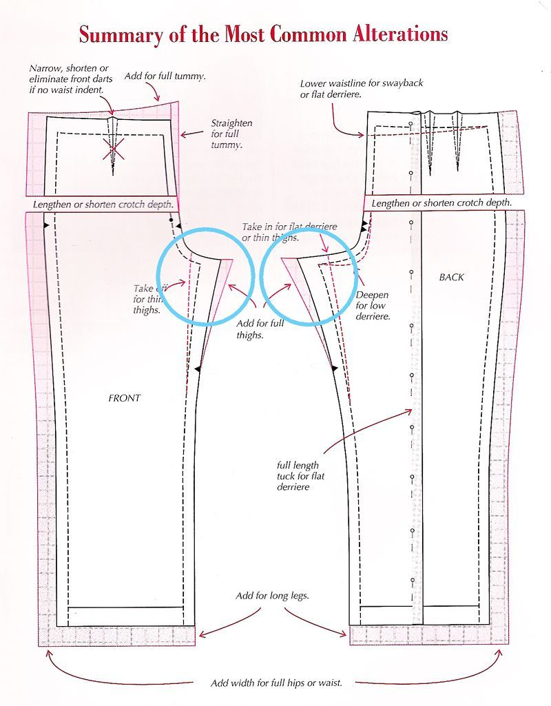 Ajustar pierna pantalon | Patronaje y Moda | Pinterest | Costura ...