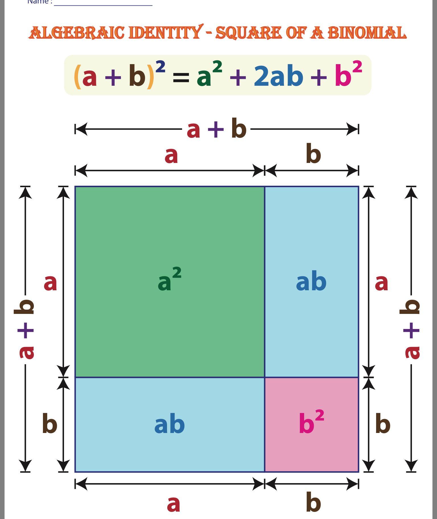 Pin By Zabit Rejab On Math