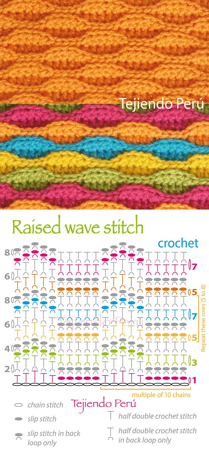 Crochet Double Stitch Diagram : Crochet: textured wave stitch diagram! Puntos fantas?a ...