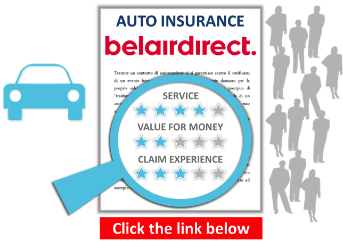 Independent Consumer Reviews For Belairdirect Auto Insurance