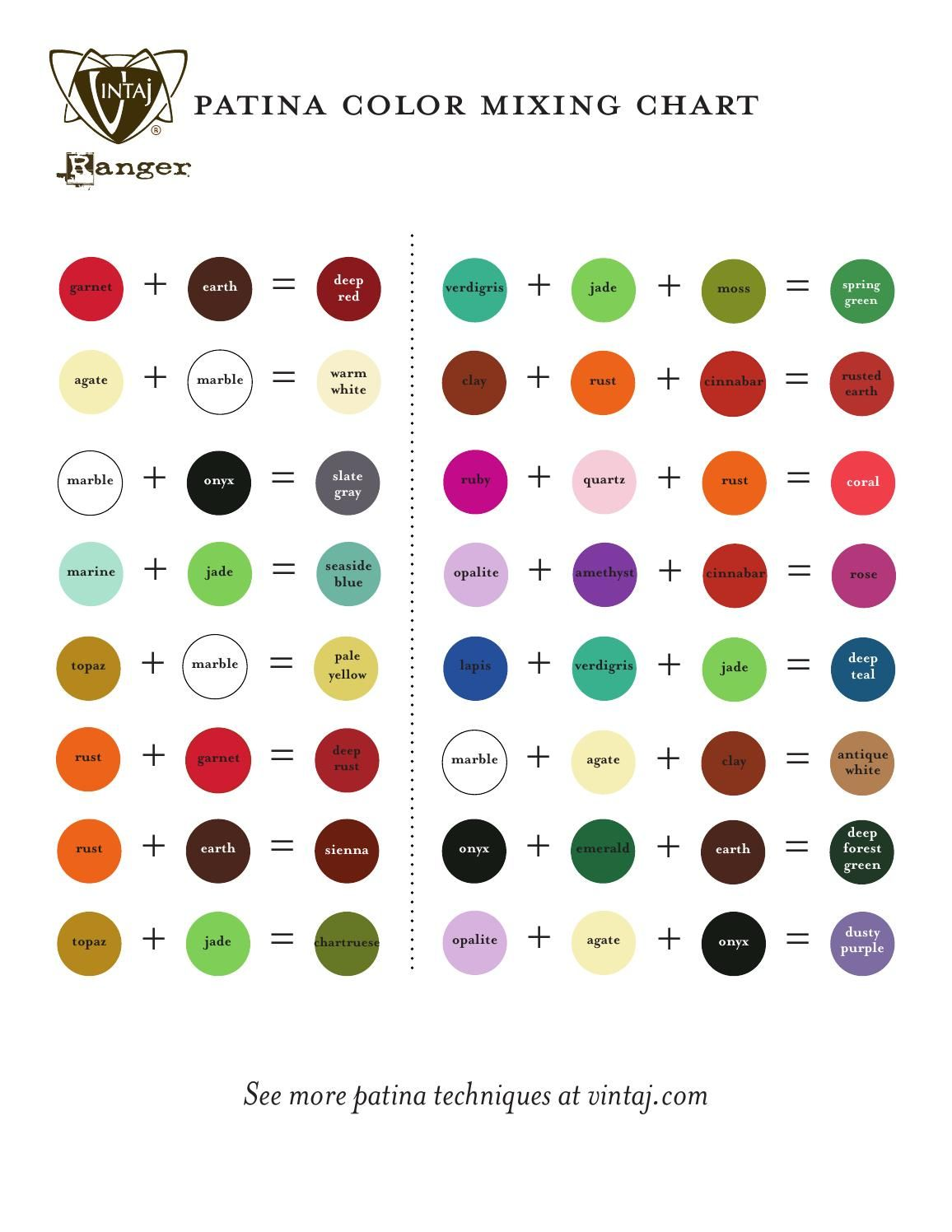 Issuu patina color mixing chart by vintaj this should come in handy also alcohol inks patinas  colors rh pinterest