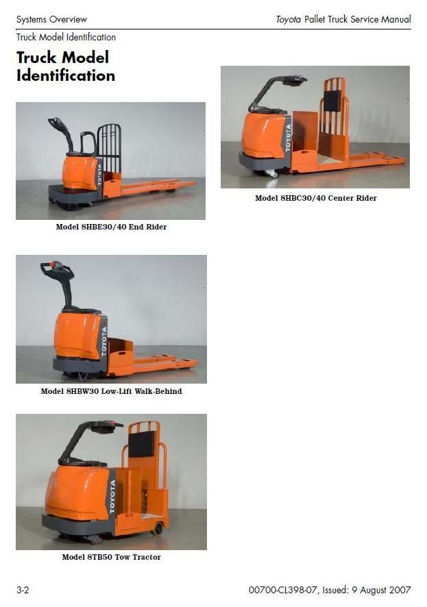 toyota pallet truck 8 series 8hbc30 8hbc40 8hbe30 8hbe40 original illustrated factory workshop manual for toyota pallet truck type 8h original factory manuals for
