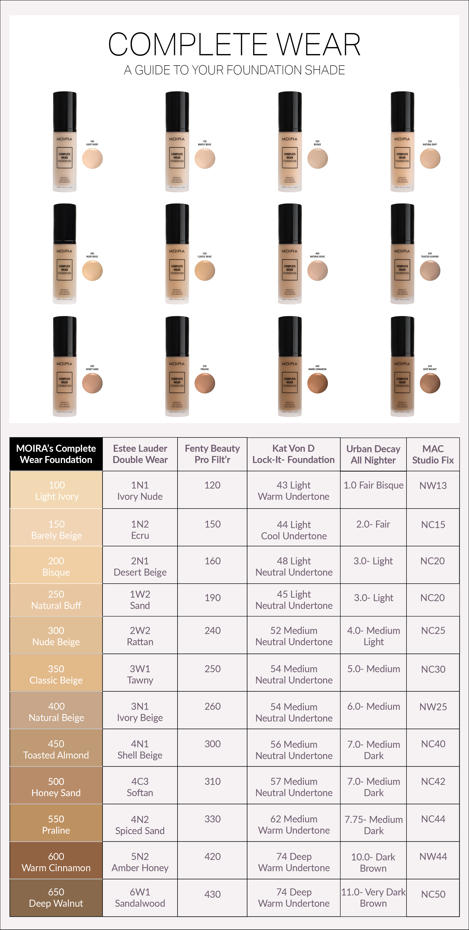 Complete Wear Foundation (12 Colors) Find your