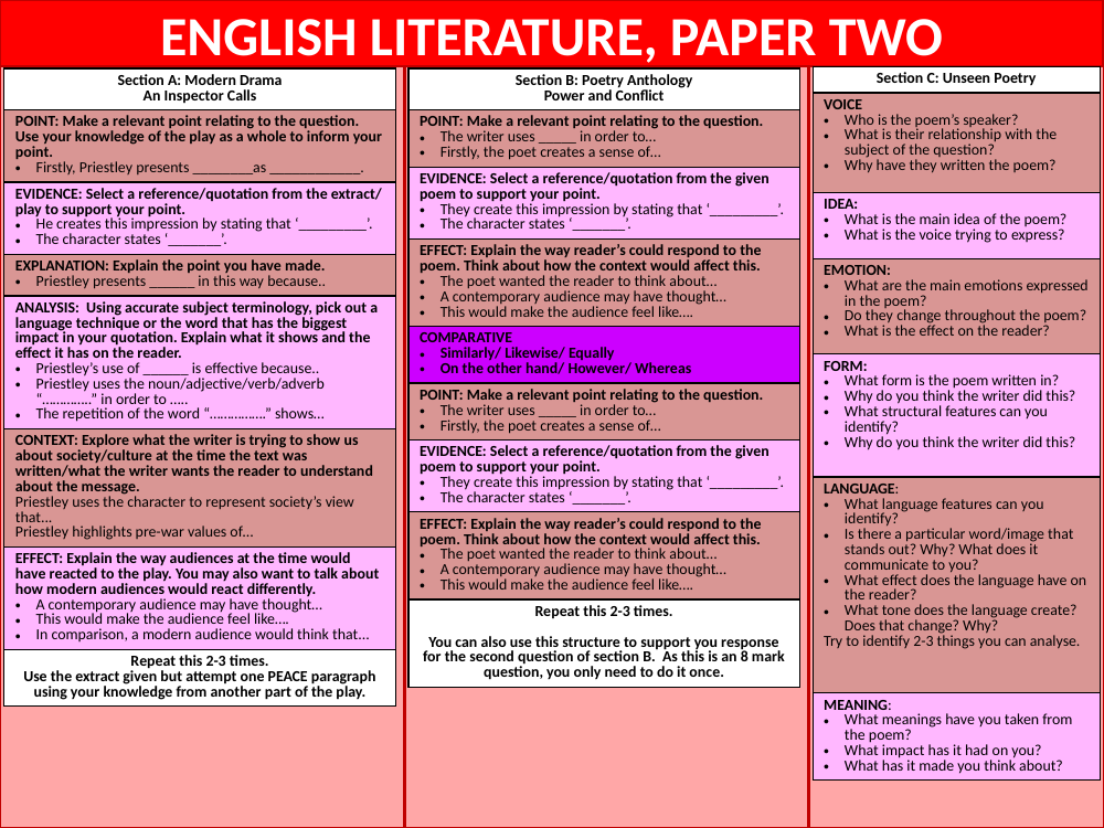 Aqa English Language And Literature Structure Strip Exam Papers A Level Essay