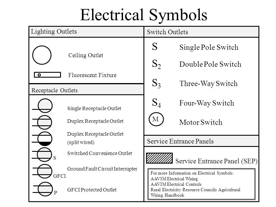 Magnificent schematic symbol for fuse contemporary electrical electrical schematic symbols receptacle ccuart Choice Image
