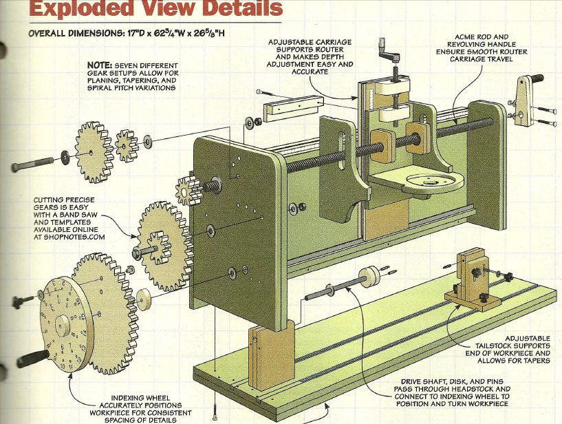 Pin by on pinterest shopnotes router milling machine gears greentooth Choice Image