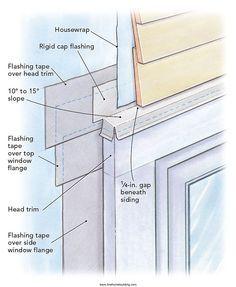 Watertight window flashing wood pinterest window for Best new construction windows