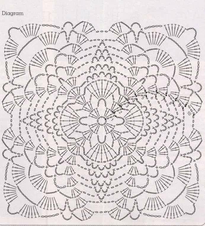 Pin de perez righentini en puntos de crochet | Pinterest | Cuadrados ...