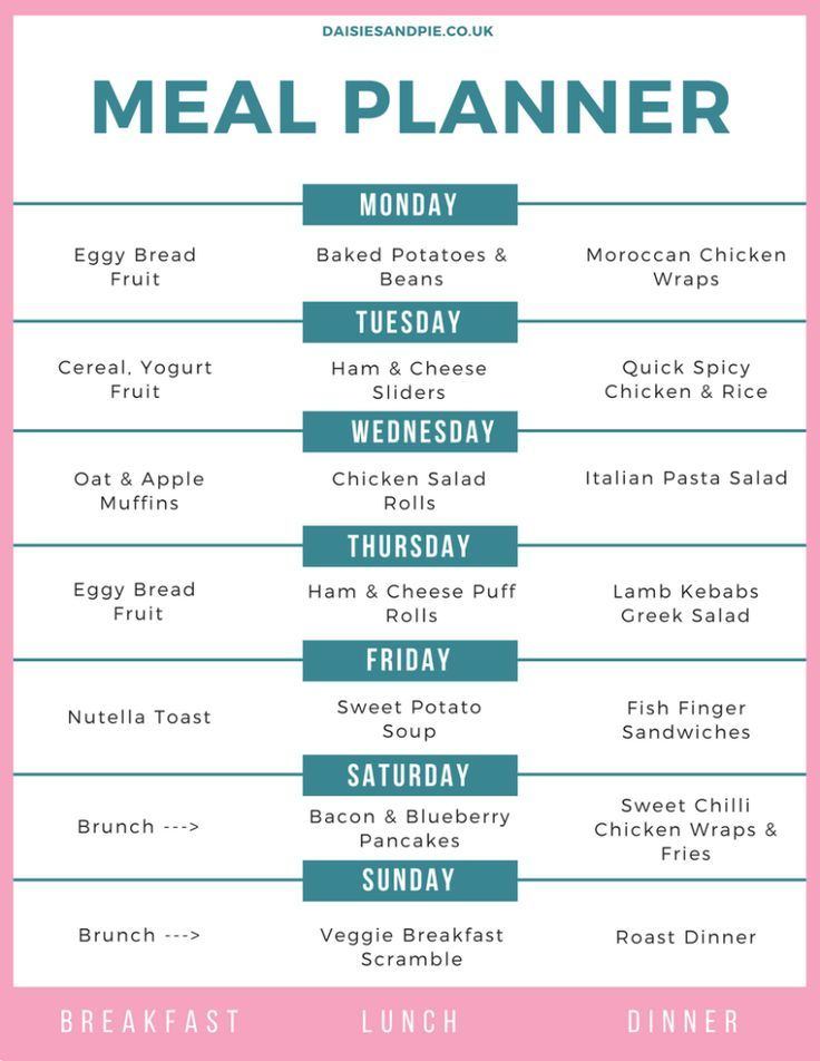 Family Meal Plan 7th August 2017 Family meal planning, Family