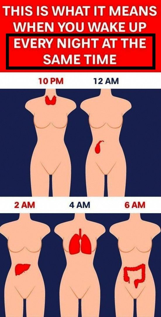you wake up around precisely the same time every night as stated by the Traditional Chinese Medicine TCM it is a very clear indication of some imbalance in your body that...