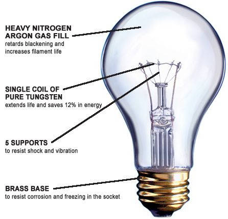 b397629e49d5ef23d06191309de9babe incandescent lamps function by running an electrical current
