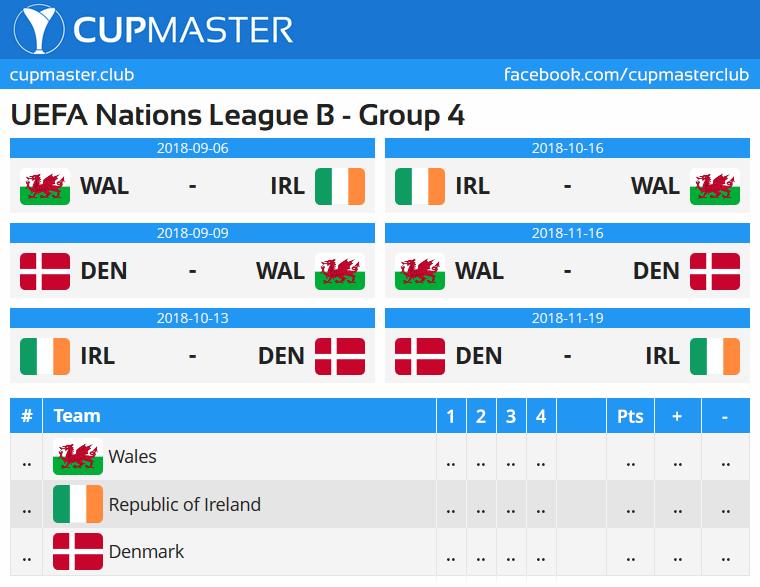Uefa Nations League B Group 4 National League Association Football