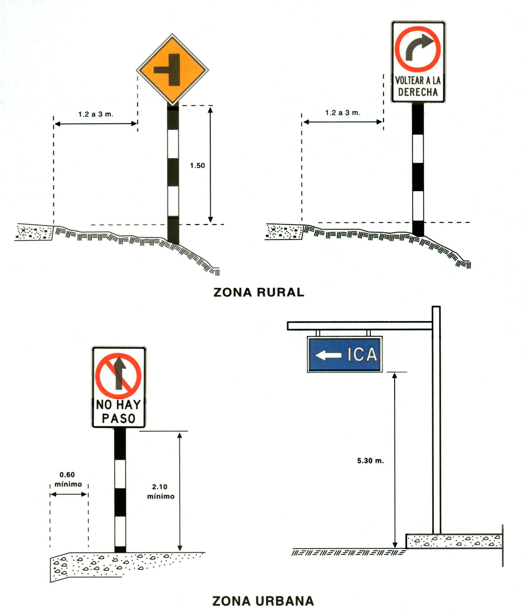 Manual de Dispositivos de Control del Tránsito Automotor