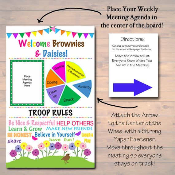 This Awesome Mixed Troop Brownie  Daisy Kaper Chart And Meeting