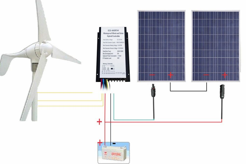 Au Stock No Tax No Duty Daily 24v 600w H Hybrid System Kit 400w Wind Turbine Generator 200w Pv Solar Panel Wind Turbine Generator Wind Turbine Solar Pv Panel