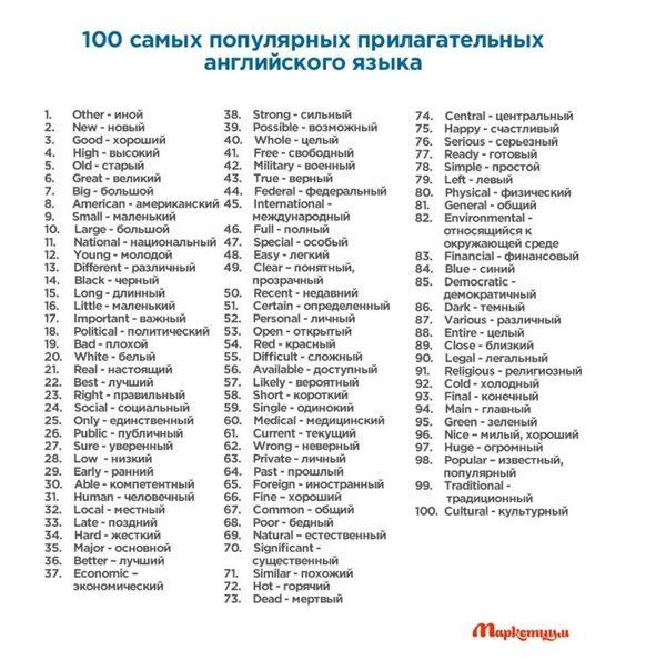 Английский язык выучить россия