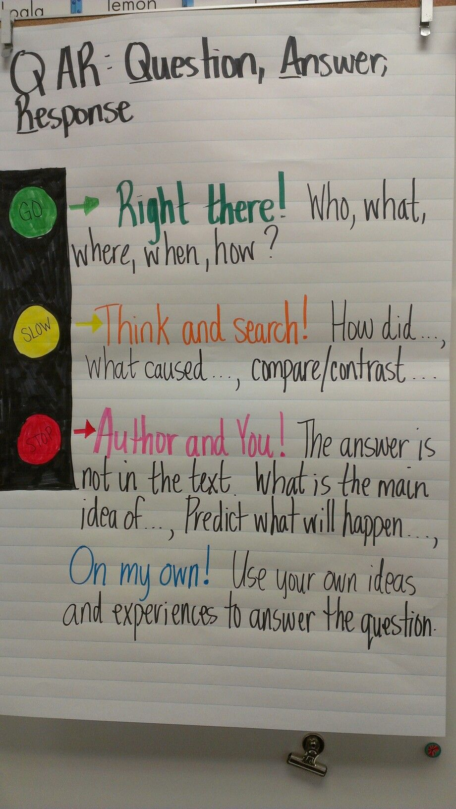 Pin By Erin Swortfiguer On Teaching Reading Anchor Charts Anchor Charts Reading Classroom [ 1632 x 920 Pixel ]