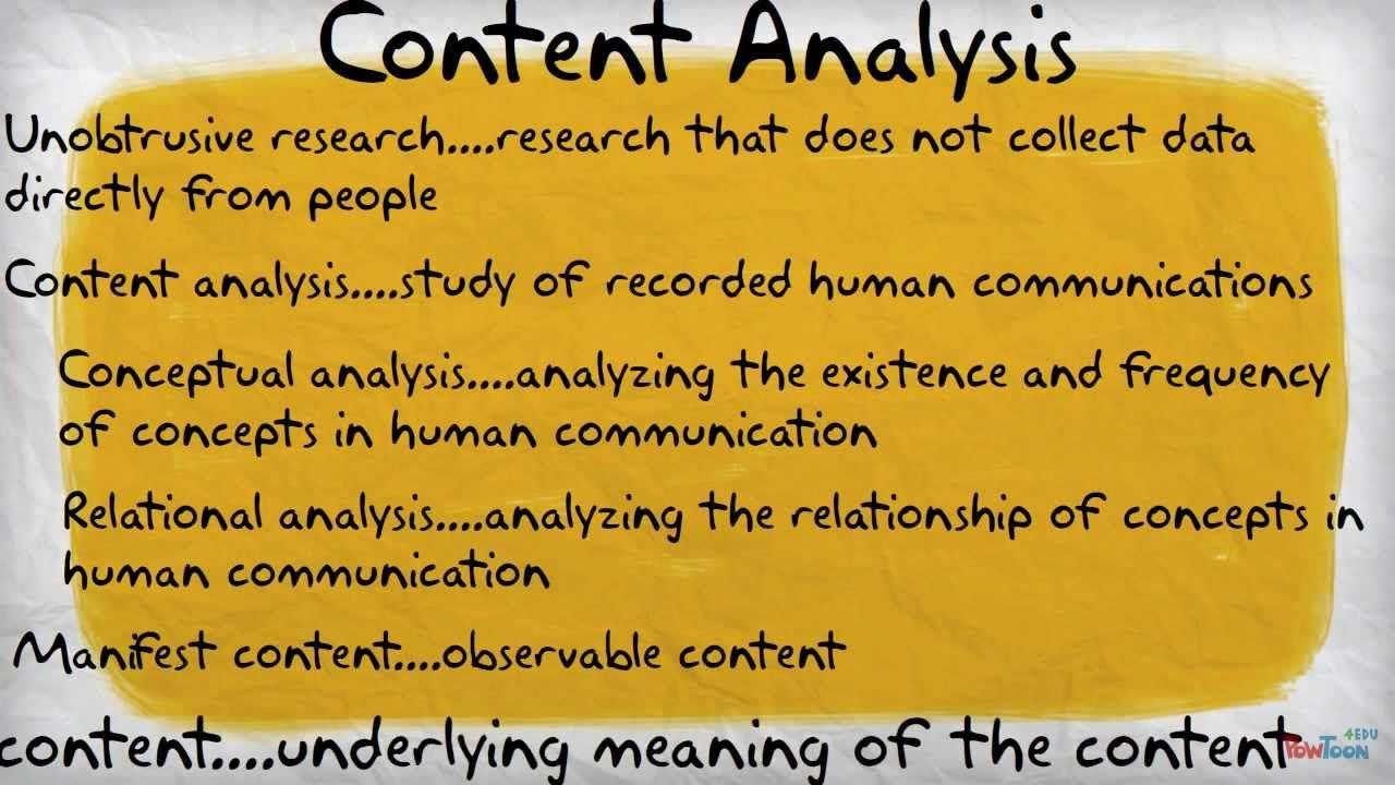 Content Analysis Content Analysis Analysis Research Methods