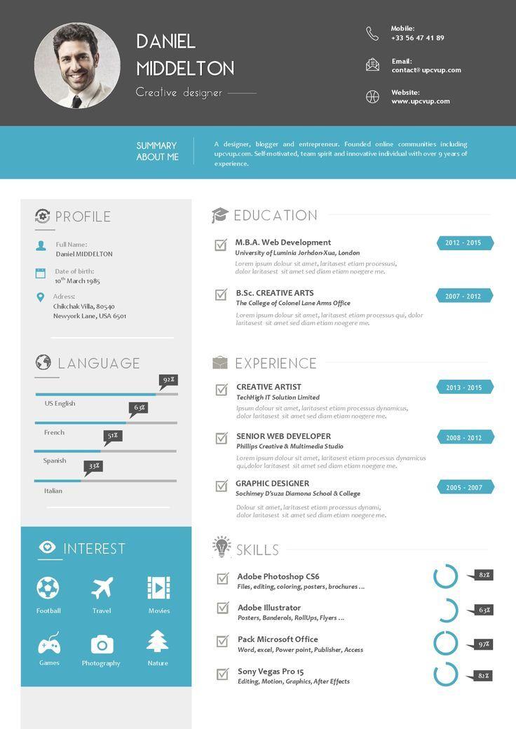 professional cv template bundle