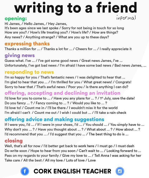 001 Writing to a Friend Expressions to Use in Informal