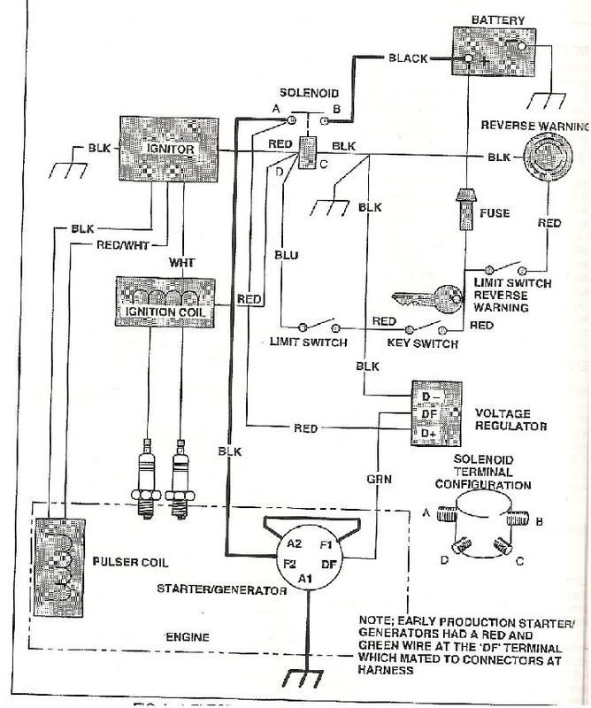 Ezgo Gas Wiring Diagram With Golf Cart Ezgo Golf Cart Gas Golf Carts Golf Carts