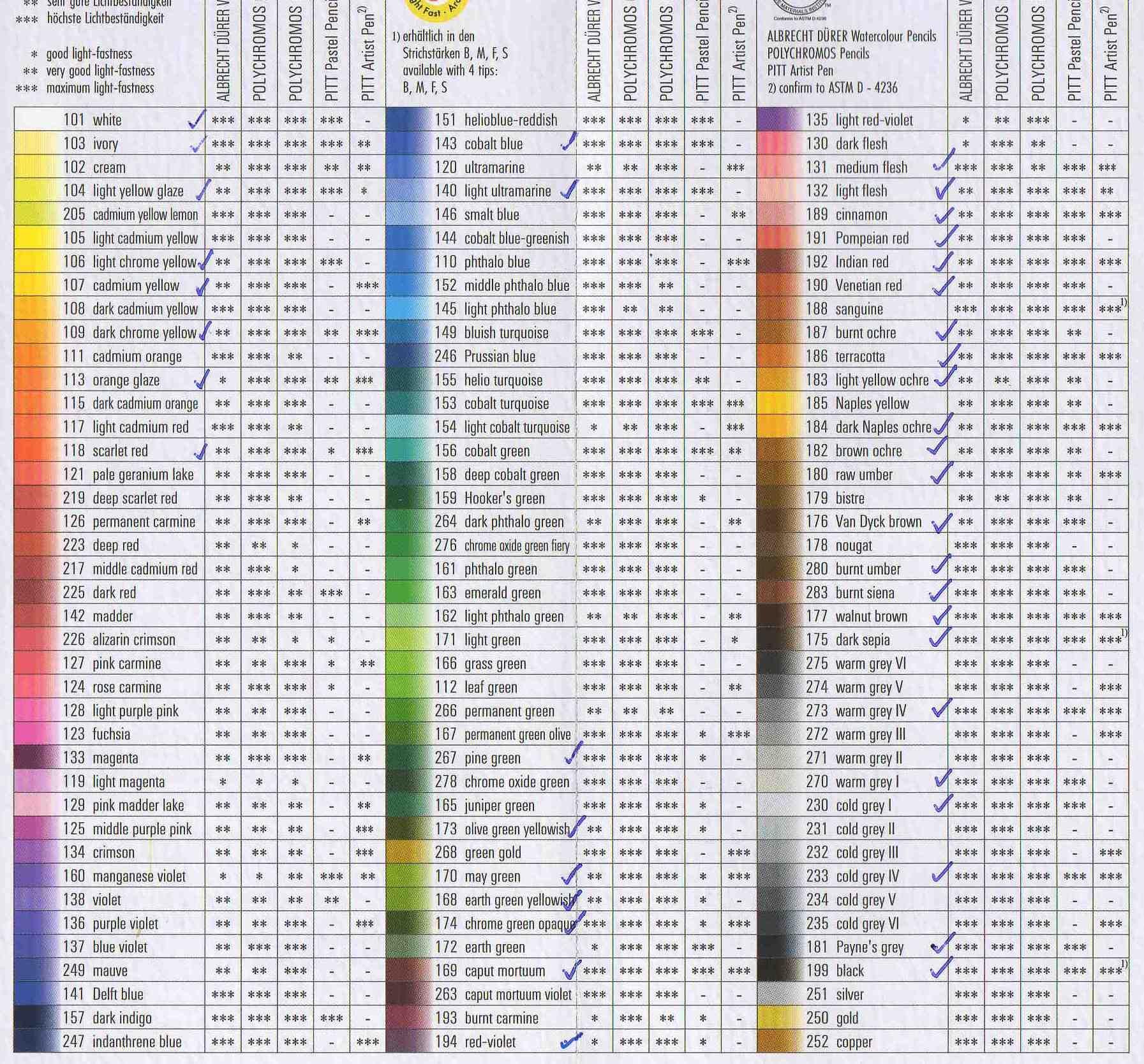 Useful Faber Castell Colour Chart Risunok Iskusstvo Cvety