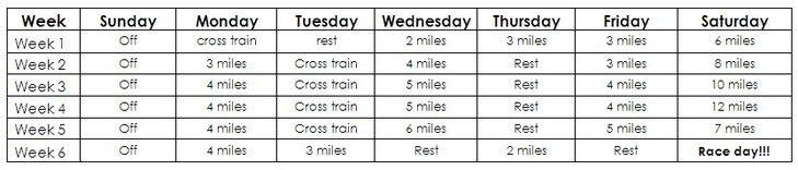 78 Best bilder om Half Marathon Training Schedule på Pinterest ...