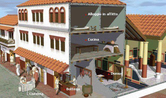 Historia Del Habitat Insulae Fachada Ventilada Casa Estilo Fachada De Casa