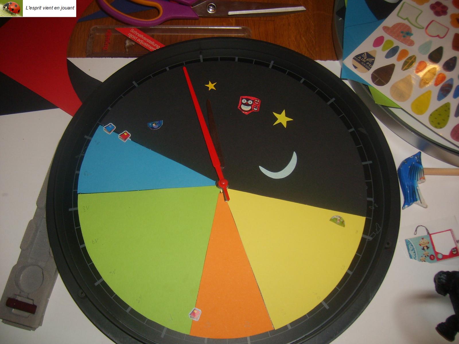 des id es de bricolages de loisirs cr atifs de patouille de cuisine pour les enfants pour. Black Bedroom Furniture Sets. Home Design Ideas