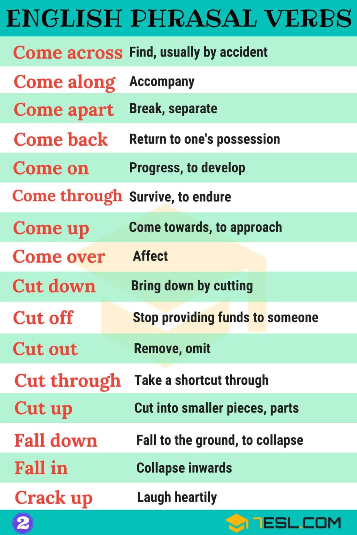 2000 Common Phrasal Verbs List From A Z English Verbs English
