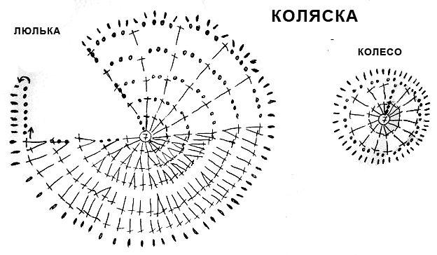 схема вязания аппликации коляска вязаная аппликация будет