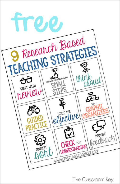 9 Research Based Teaching Strategies For Your Toolbox Toolbox