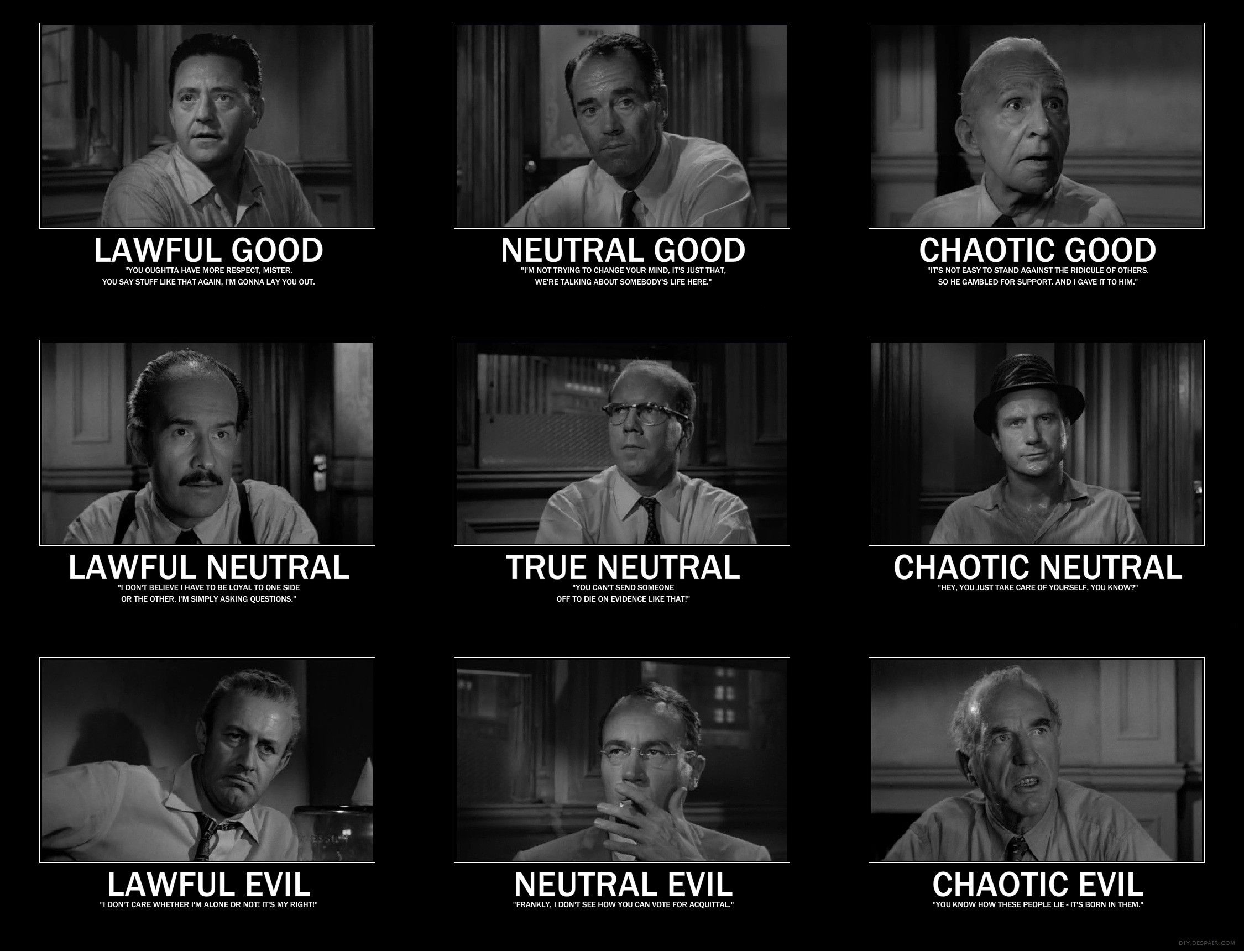 angry men a d d alignment chart movie films and cinema 12 angry men a d d alignment chart