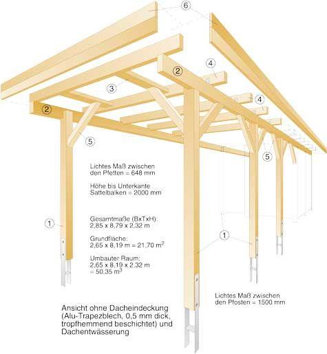 carport mit ger teraum bauen pinterest carport garten und gartenhaus. Black Bedroom Furniture Sets. Home Design Ideas