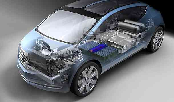 Chrysler Ecovoyager Review Hydrogen Vehicles Pinterest